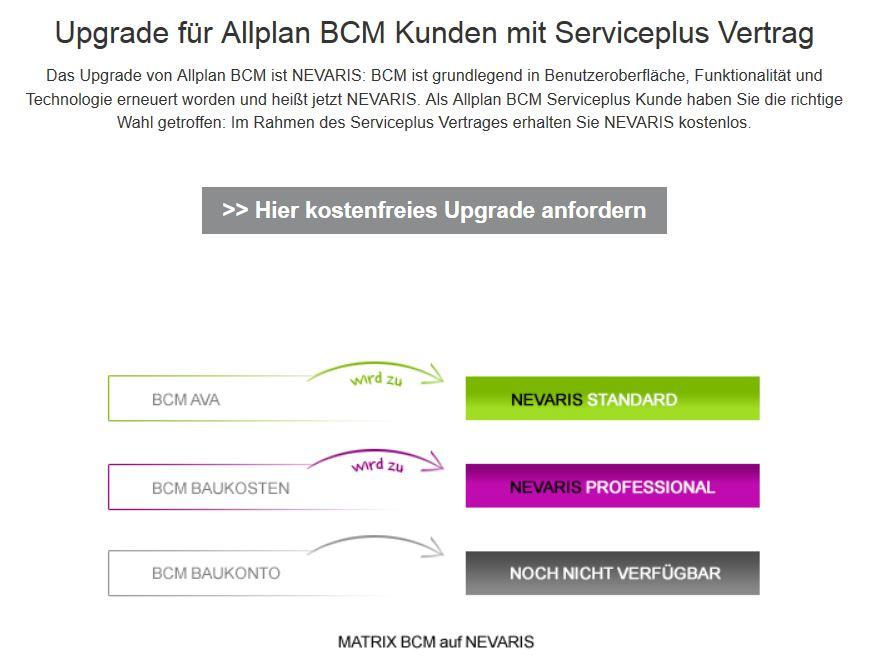 Handelsvertretung Allplan - Vertriebspartner - Allplan AVA