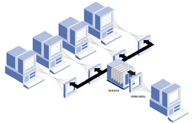 Allplan Hardware für Netzwerke