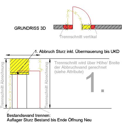 """Abbildung 8- Trennen der Bestandswand, Abbrechen der Öffnung, hier Türe über Befehl """"Umwandlung Umbauplanung"""""""