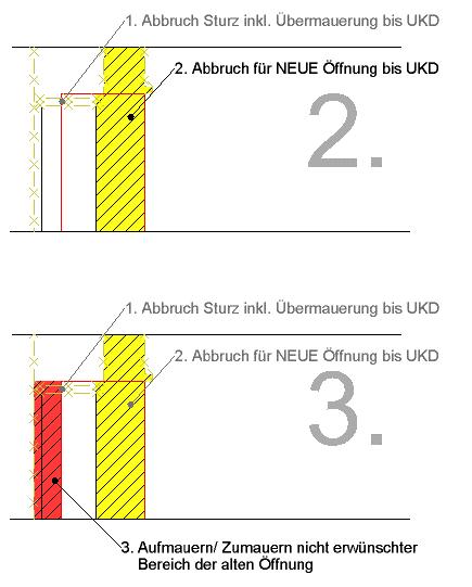 Abbildung 9- Der getrennte Bereich der Bestandswand wird in ABBRUCH gewandelt