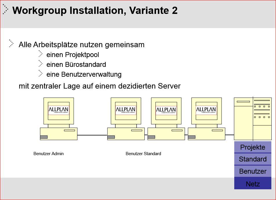 WGM Server